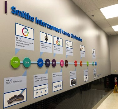 Custom Painted Dimensional Timeline Wall for Smiths Interconnect in Kansas City, Kansas